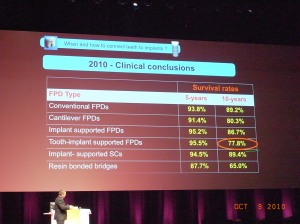 EAO Conference 2010