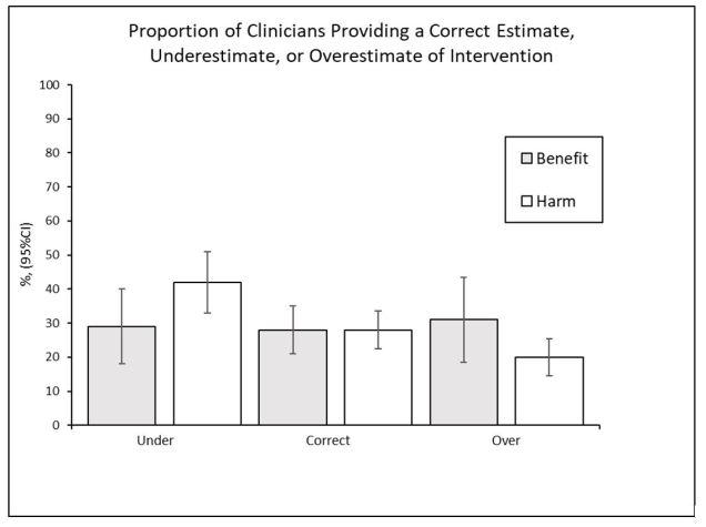 clinicians_v1